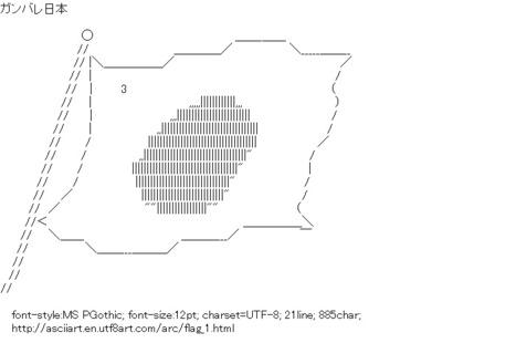 flag_1.gif (700×465) | ASCII Art | Scoop.it
