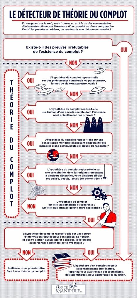 Le Gouvernement dénonce les complotismes sur Internet - Politique - Numerama | Médiations numérique | Scoop.it