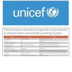 UNICEF Surveils, Defames Health Sites Over Vaccines - GreenMedInfo, Mothering.com, Mercola.com, NaturalNews | homeopathy | Scoop.it