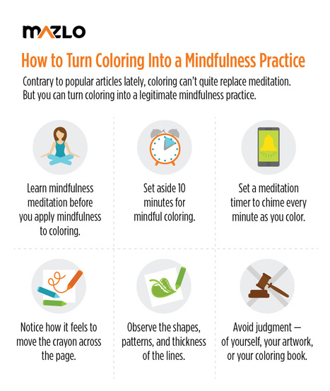 Mazlo Coloring Can't Replace Mindfulness Meditation | Mindful | Scoop.it