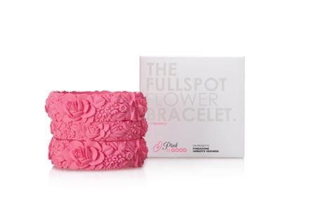 FULL SPOT: Pink is good | Sissi World | Kids fahion | Scoop.it