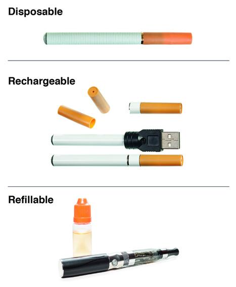 EUROPA - PRESS RELEASES - Press release - Questions-réponses: la nouvelle réglementation des produits du tabac   cigarette electronique   Scoop.it