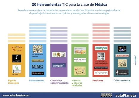 20 herramientas TIC para la clase de música #infografia #infographic #education | ICT's | Scoop.it