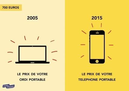FrenchBook - Infographie : 10 choses qui ont changé en 10 ans à...   Frenchbook : le meilleur   Scoop.it