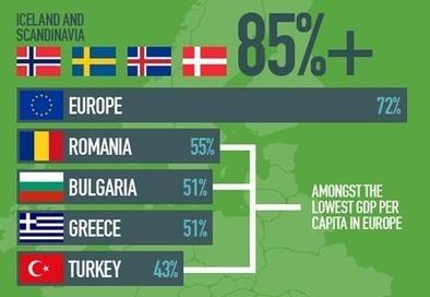 Infographic: European internet habits | Comunicación inteligente | Scoop.it