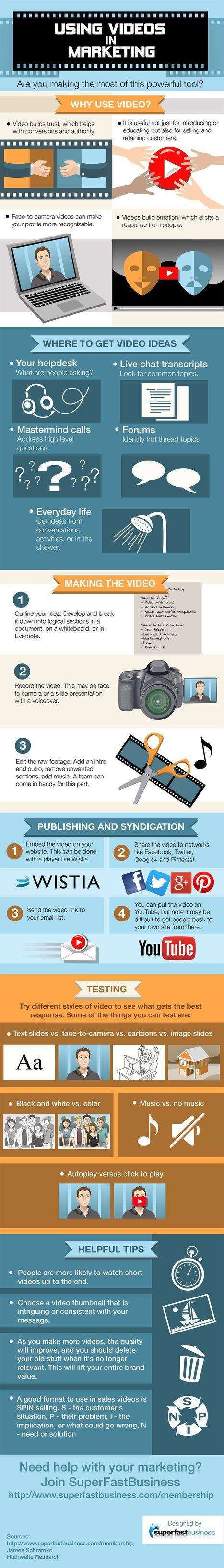 How to use videos in marketing #infographic | Social Media Marketing Checklist | Scoop.it