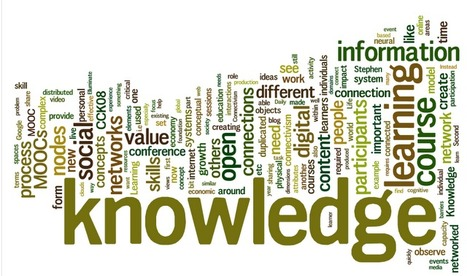 Discovery Through eLearning: Connectivism Word Cloud - #CCK11 | Inquiry-Based Learning and Research | Scoop.it