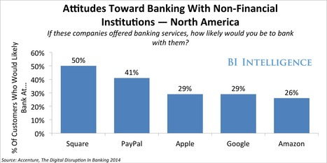 THE MOBILE AND ONLINE BANKING REPORT: Mobile Is Pulling Customers Away From Branches And Online Banking | Merchant Services ~ Credit Card Processing | Scoop.it