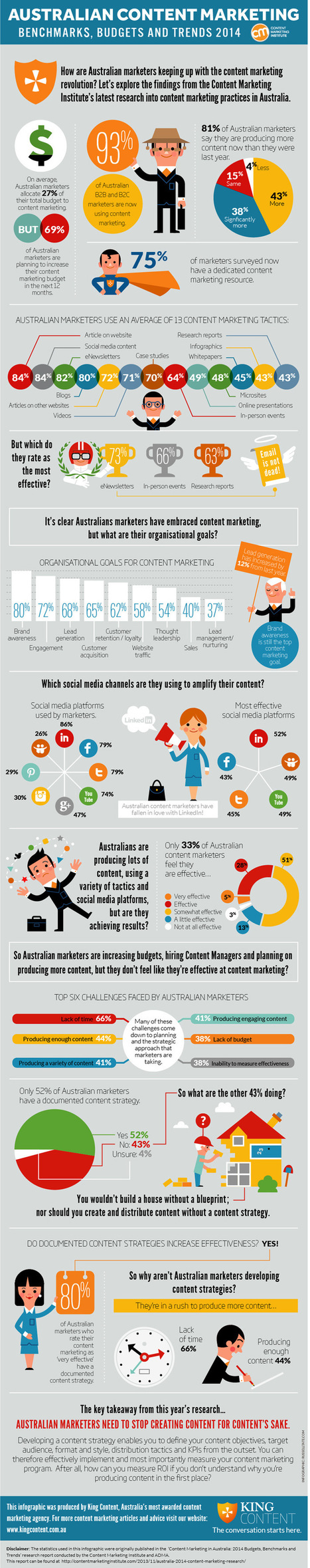 Australian Content Marketing – Benchmarks, Budget and Trends 2014 [Infographic] | Digital-News on Scoop.it today | Scoop.it