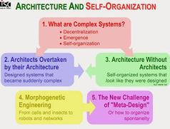 Al Fin: Architecture Without the Architect | Enterprise Social Network | Scoop.it