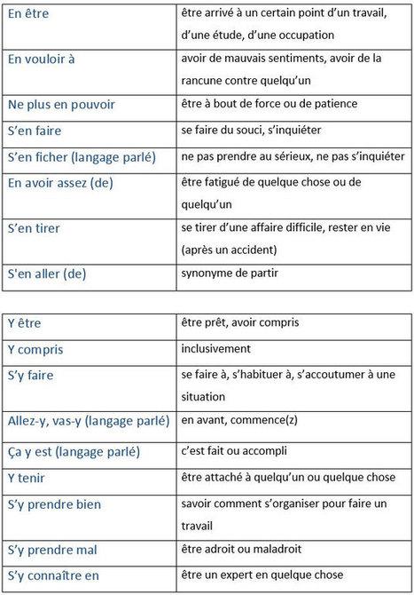 Expressions idiomatiques contenant en et y | Remue-méninges FLE | Scoop.it