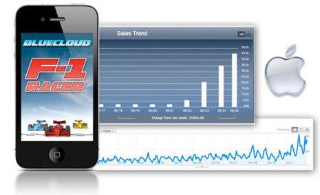4-Hour Apps Series: iPhone App Marketing (part 8 of 8) | AppClover.com | App Store Marketing ASO | Scoop.it