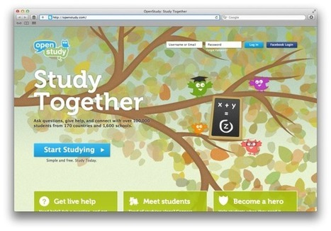 EdTech: 100 Tech Tools for Teachers and Students | DailyTekk | Health Wellness GoingGreen | Scoop.it