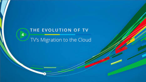 Evolution of TV: How TV's Migration to the Cloud Might Upend TV As We Know It   ETUDES : Consumer insights   Scoop.it