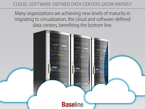 Cloud, Software-Defined Data Centers Grow Rapidly | Bridging the Gaps | Scoop.it