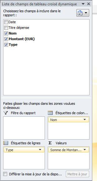 Etudiants.ms   Comment utiliser les tableaux croisés dynamiques ...   exercices   Scoop.it