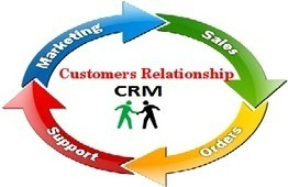 Build Strong Relations with Customers through Effective CRM Development | Gas station financing | Motel Loans | Motel finance | Scoop.it