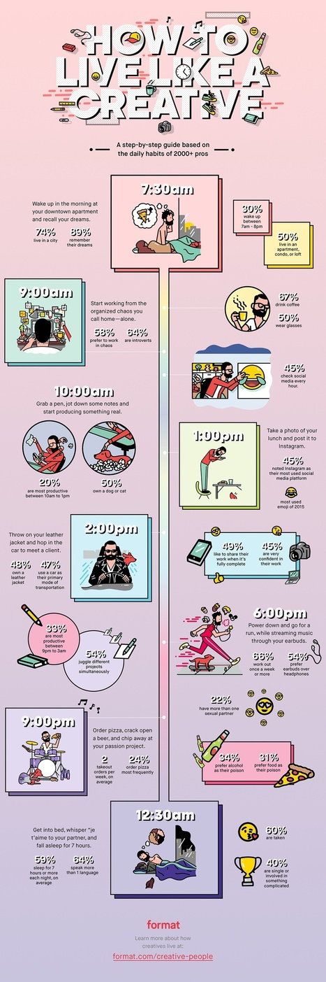 The Daily Routines of Creative Professionals [Infographic] | Stress-Less, Create More | Scoop.it