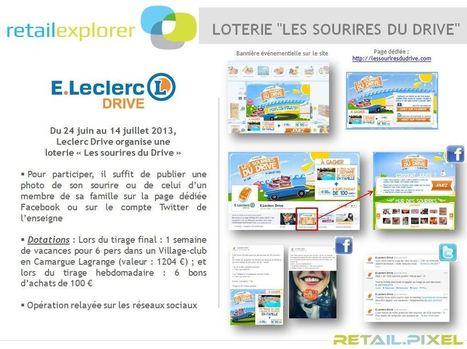 Digital Marketing & Commerce de Proximité - Scoop.it | Réseaux sociaux | Scoop.it