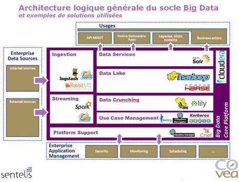 MAAF, MMA et GMF : le Big Data comme moteur de la transformation | CRM | Scoop.it