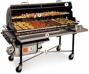 Toprated Tips: 5 Must-Have Gas Grill Accessories To Buy | Toprated Tips | Scoop.it