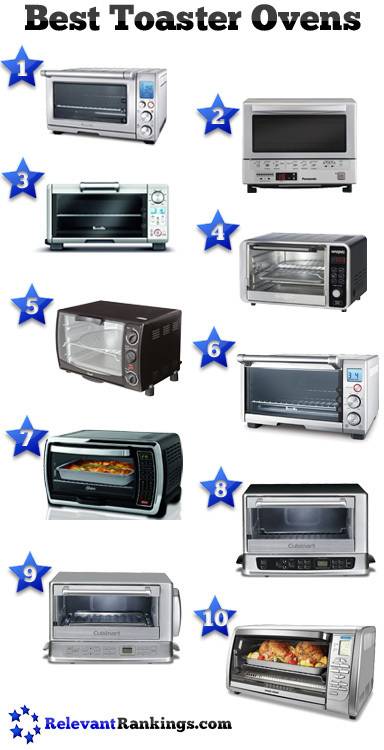 10 Best Toaster Ovens | Food and Kitchen | Scoop.it