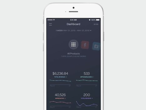 AppFigures Debuts Its Own App For Tracking App Store Performance | Mobile apps | Scoop.it
