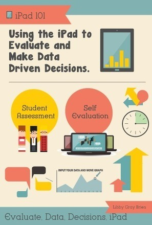 Using the iPad to Evaluate and Make Data Driven Decisions   OLE Community Blog   ED560   Scoop.it