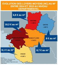 DREAL > En Pays de la Loire, le loyer moyen au m² est de 9,10 €   Observer les Pays de la Loire   Scoop.it
