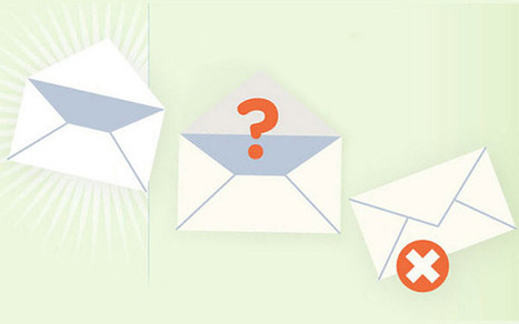 Want People to Return Your Emails? Avoid These Words [INFOGRAPHIC] | LibEdTech-Online | Scoop.it
