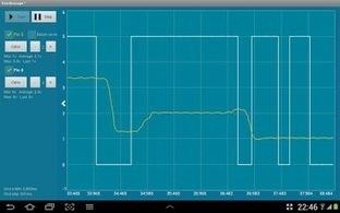 oArduinoCommander - Android Apps on Google Play | arduino integración | Scoop.it