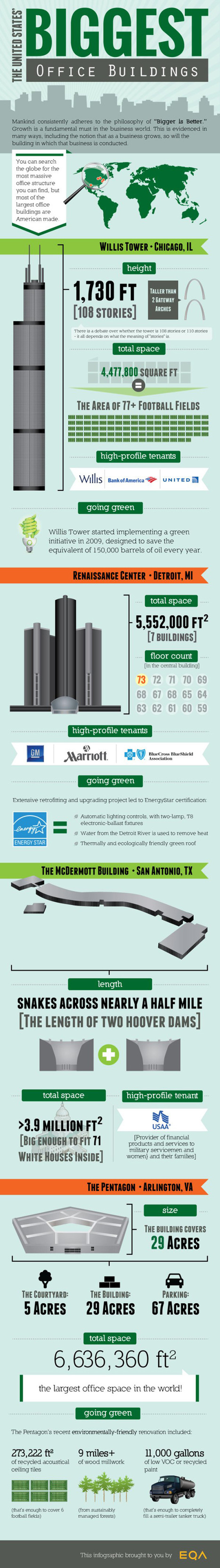Charting the Greenest Office Buildings in the United States | green infographics | Scoop.it