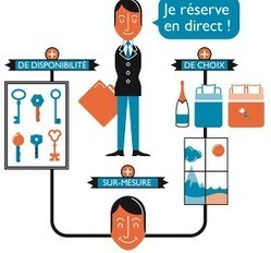 5 bonnes raisons de réserver en direct votre hébergement   Actualités du tourisme durable en Champagne Ardenne   Scoop.it