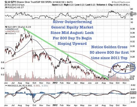 Prepare For A Possible Price Spike In Gold And Silver | Jeb Handwerger | Safehaven.com | Gold and What Moves it. | Scoop.it