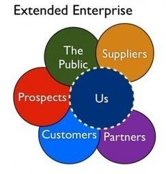 La formación del cliente, una estrategia de marketing en gran medida sin explotar. Jay Cross | Formación para el trabajo | Scoop.it