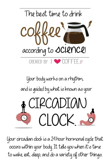 When Is the Best Time to Drink Coffee According to Science? | Interesting Reading | Scoop.it