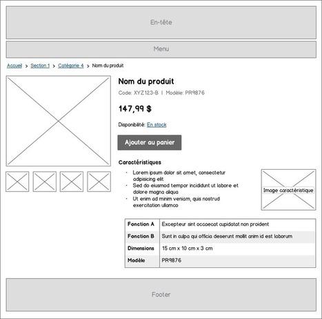 Ergonomie 101 : les éléments d'une bonne scénarisation | Ergonomie web, design d'interface et écriture pour le web | Scoop.it