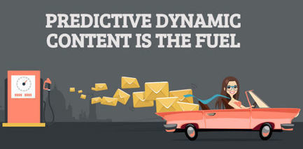 Predictive Dynamic Content – The fuel that drives Transactional Emails! #Infographic | Small Business Resources | Scoop.it