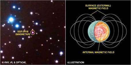 A hidden population of exotic neutron stars - Astronomy Magazine | Astronomy Domain | Scoop.it