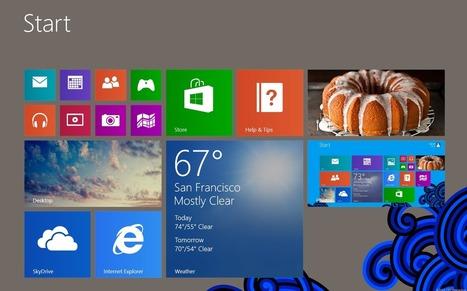 Meet Windows 8.1 - What's new in Windows 8.1 (pictures) | Windows 8 Debuts 2012 | Scoop.it