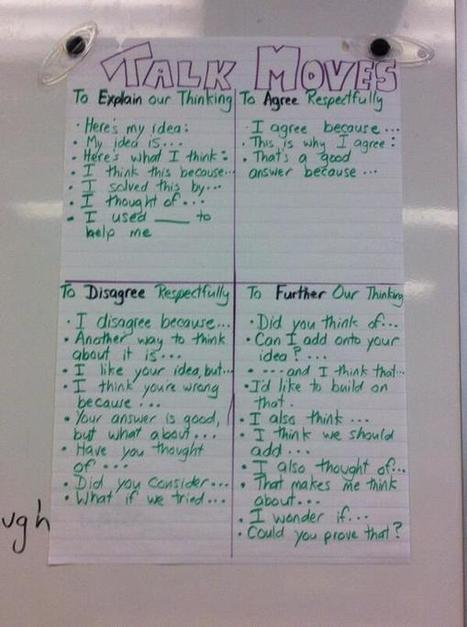 Twitter / Lisa_Donohue: TALK MOVES help students engage ... | 5th Grade RLA Resources | Scoop.it
