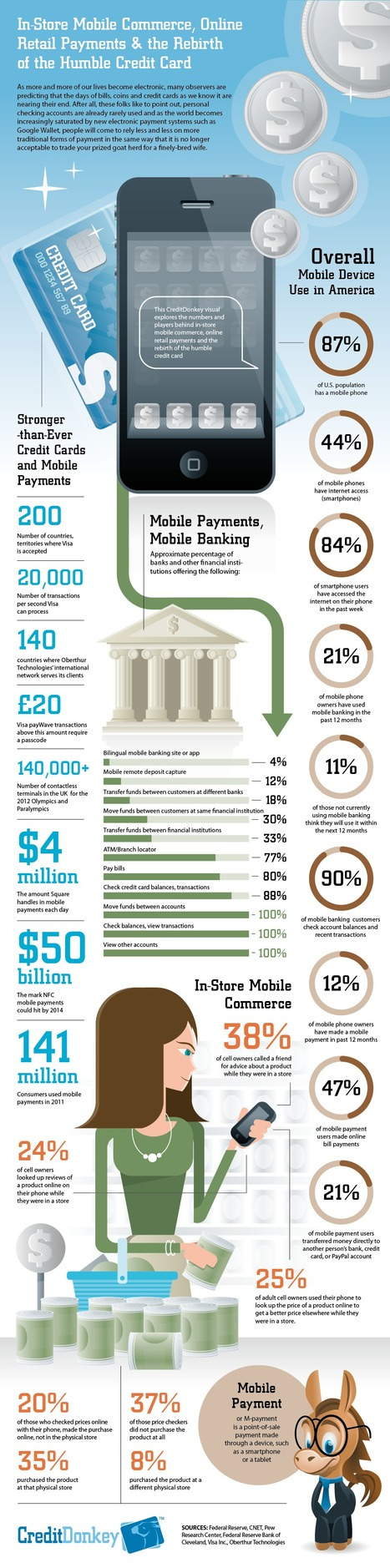 A breakdown of our mobile payment future [Infographic] | ten Hagen on Social Media | Scoop.it