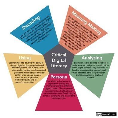 Technology Enhanced Learning (TEL) | The Open Classroom - Open Learningk12 | Scoop.it