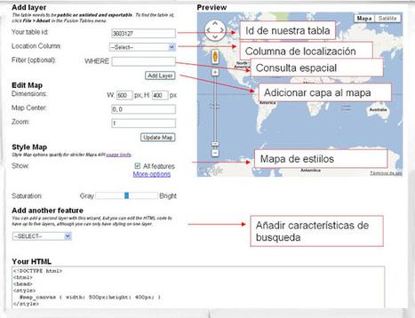 Geoinformación: Como publicar un shapefile con Google Fusion Tables Builder | #GoogleMaps | Scoop.it
