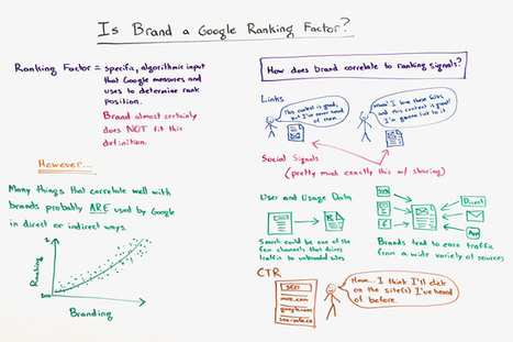 Is Brand a Google Ranking Factor? | Digital Brand Marketing | Scoop.it