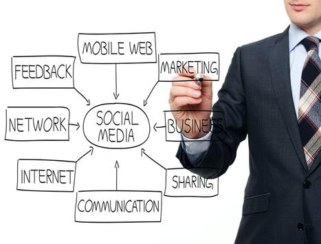 6 Conseils intelligents pour optimiser votre social media marketing | SEO et le marketing des Réseaux Sociaux | Scoop.it