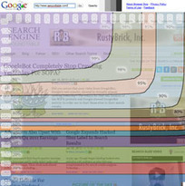 Google's Page Layout Algorithm Updated For Third Time | SEO Tips, Advice, Help | Scoop.it