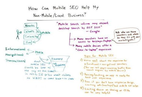 How To Completely Change Your Local Business with a Mobile SEO Strategy | Digital opportunities for local and small businesses | Scoop.it