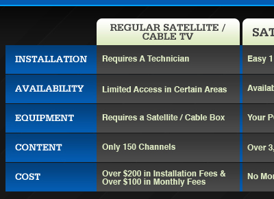 Watch online TV on Your PC with SatelliteDirect - Over 3,500 HD Channels Available 24/7   click2sell   Scoop.it