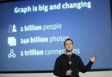 Cambios, cambios y más cambios – Facebook   Alvarez Puga   Noticias del planeta   Scoop.it